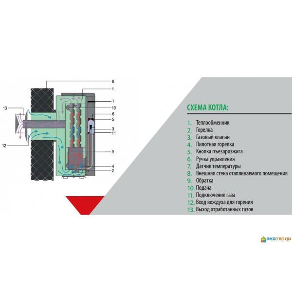 Газовый котел Термомакс-C-10ЕВ Compact (Парапетный, двухконтурный) Атон